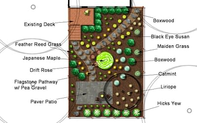 Landscape Planning in the Winter? YES!
